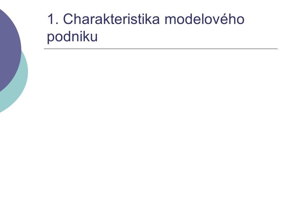 1. Charakteristika modelového podniku