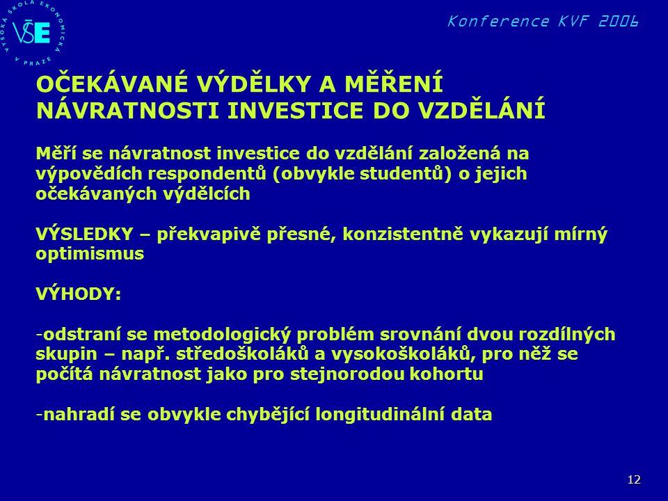 Konference KVF 2006 12 OČEKÁVANÉ VÝDĚLKY A MĚŘENÍ NÁVRATNOSTI INVESTICE DO VZDĚLÁNÍ Měří se návratnost investice do vzdělání založená na výpovědích respondentů (obvykle studentů) o jejich očekávaných výdělcích VÝSLEDKY – překvapivě přesné, konzistentně vykazují mírný optimismus VÝHODY: -odstraní se metodologický problém srovnání dvou rozdílných skupin – např.