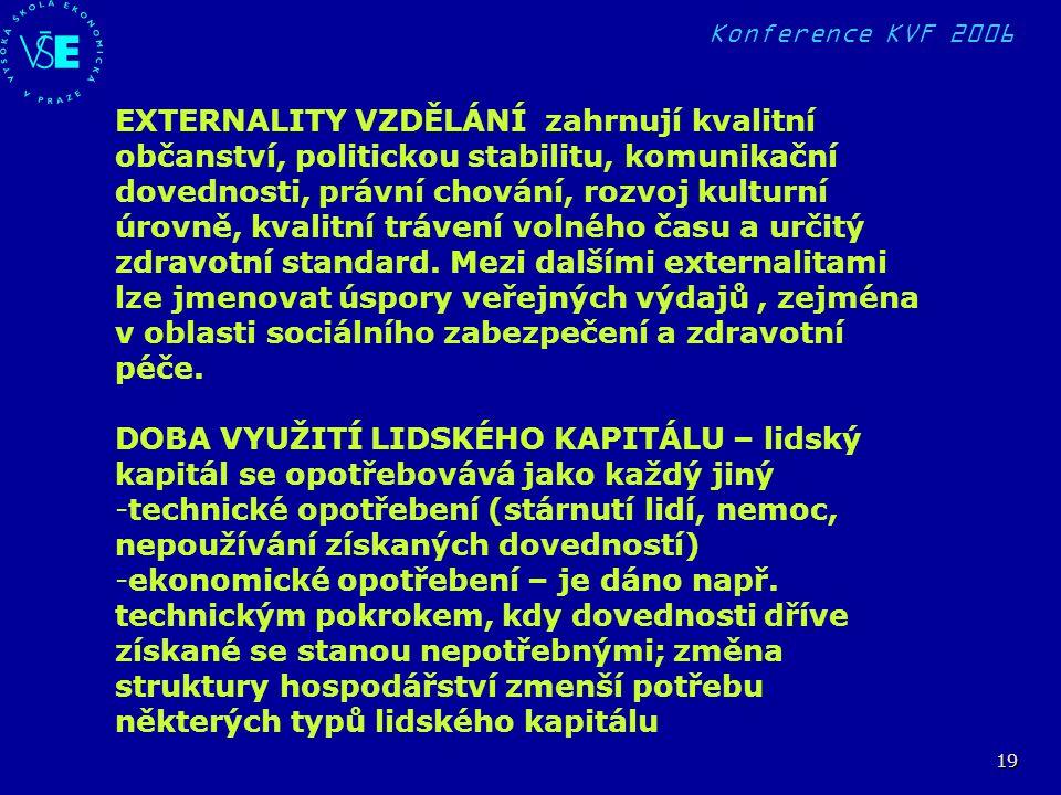 Konference KVF 2006 19 EXTERNALITY VZDĚLÁNÍ zahrnují kvalitní občanství, politickou stabilitu, komunikační dovednosti, právní chování, rozvoj kulturní úrovně, kvalitní trávení volného času a určitý zdravotní standard.