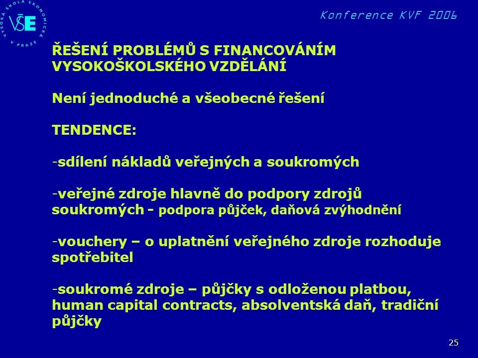Konference KVF 2006 25 ŘEŠENÍ PROBLÉMŮ S FINANCOVÁNÍM VYSOKOŠKOLSKÉHO VZDĚLÁNÍ Není jednoduché a všeobecné řešení TENDENCE: -sdílení nákladů veřejných a soukromých -veřejné zdroje hlavně do podpory zdrojů soukromých - podpora půjček, daňová zvýhodnění -vouchery – o uplatnění veřejného zdroje rozhoduje spotřebitel -soukromé zdroje – půjčky s odloženou platbou, human capital contracts, absolventská daň, tradiční půjčky