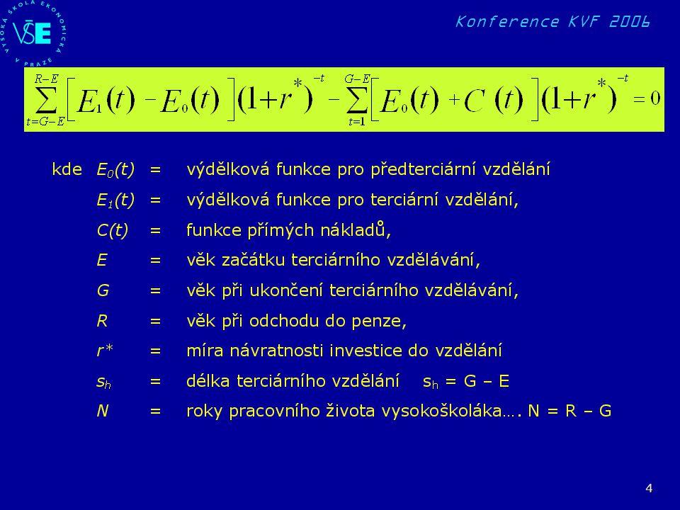 Konference KVF 2006 15