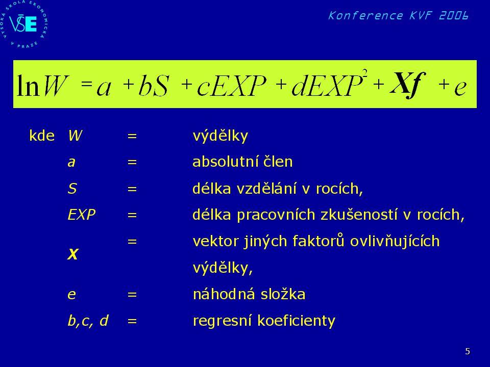6 Modifikace pro nespojité S, kde roky vzdělání jsou nahrazeny dummy variables pro jednotlivé úrovně vzdělání – základní, sekundární a terciární