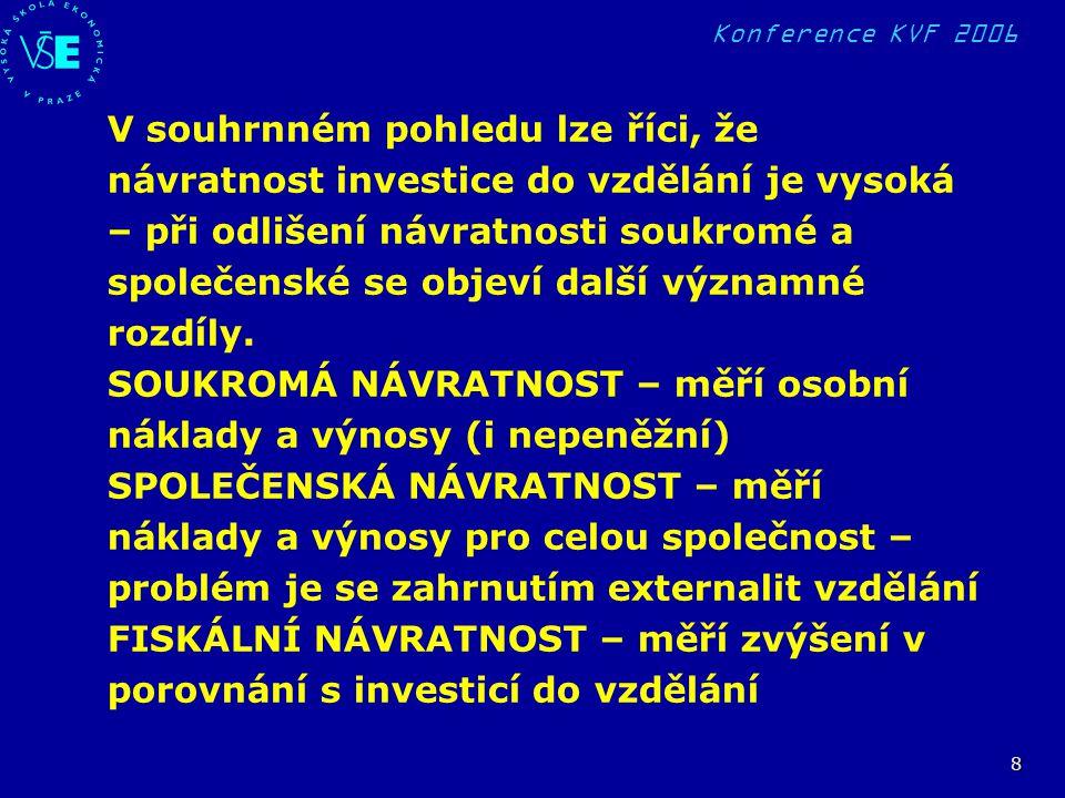 Konference KVF 2006 9 The World Bank 2002 – úplná metoda Autoři Psacharopoulos, Patrinos