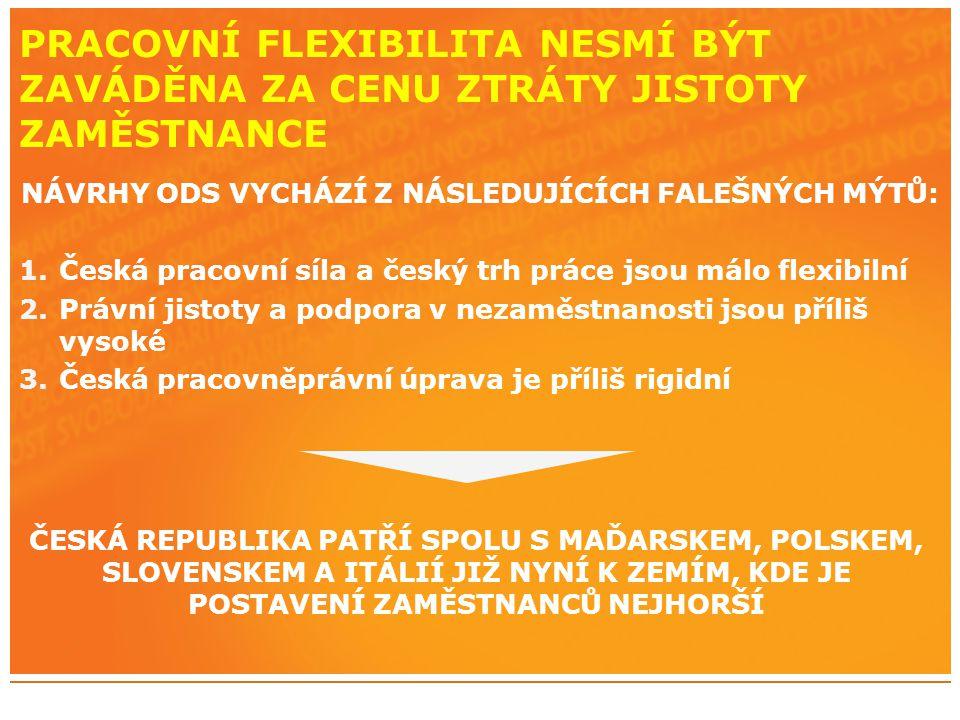 PRACOVNÍ FLEXIBILITA NESMÍ BÝT ZAVÁDĚNA ZA CENU ZTRÁTY JISTOTY ZAMĚSTNANCE NÁVRHY ODS VYCHÁZÍ Z NÁSLEDUJÍCÍCH FALEŠNÝCH MÝTŮ: 1.Česká pracovní síla a český trh práce jsou málo flexibilní 2.Právní jistoty a podpora v nezaměstnanosti jsou příliš vysoké 3.Česká pracovněprávní úprava je příliš rigidní ČESKÁ REPUBLIKA PATŘÍ SPOLU S MAĎARSKEM, POLSKEM, SLOVENSKEM A ITÁLIÍ JIŽ NYNÍ K ZEMÍM, KDE JE POSTAVENÍ ZAMĚSTNANCŮ NEJHORŠÍ