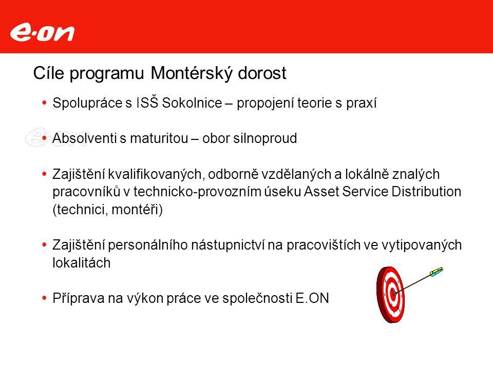 Cíle programu Montérský dorost  Spolupráce s ISŠ Sokolnice – propojení teorie s praxí  Absolventi s maturitou – obor silnoproud  Zajištění kvalifik