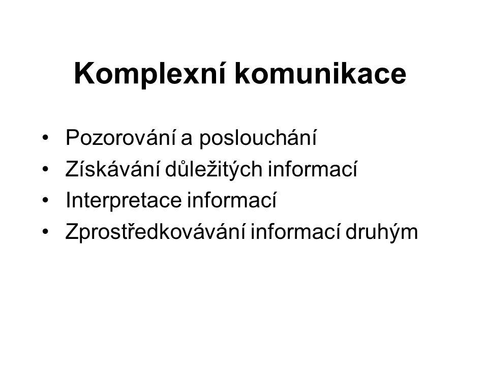 Komplexní komunikace Pozorování a poslouchání Získávání důležitých informací Interpretace informací Zprostředkovávání informací druhým