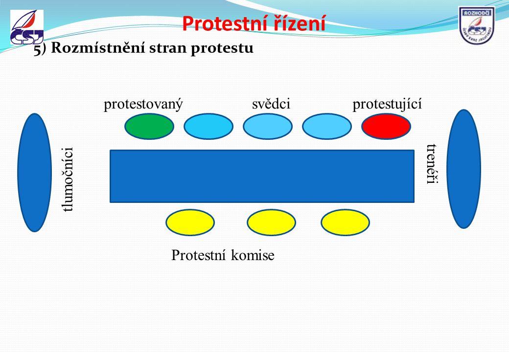 Protestní řízení 5) Rozmístnění stran protestu protestovanýsvědciprotestující Protestní komise trenéři tlumočníci