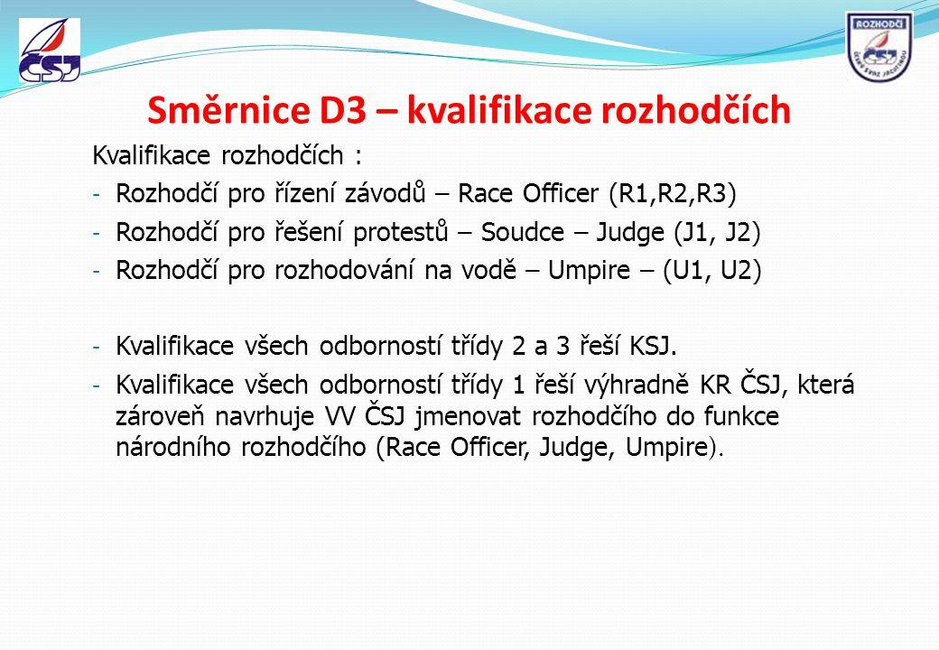 Směrnice D3 – kvalifikace rozhodčích Kvalifikace rozhodčích : - Rozhodčí pro řízení závodů – Race Officer (R1,R2,R3) - Rozhodčí pro řešení protestů –