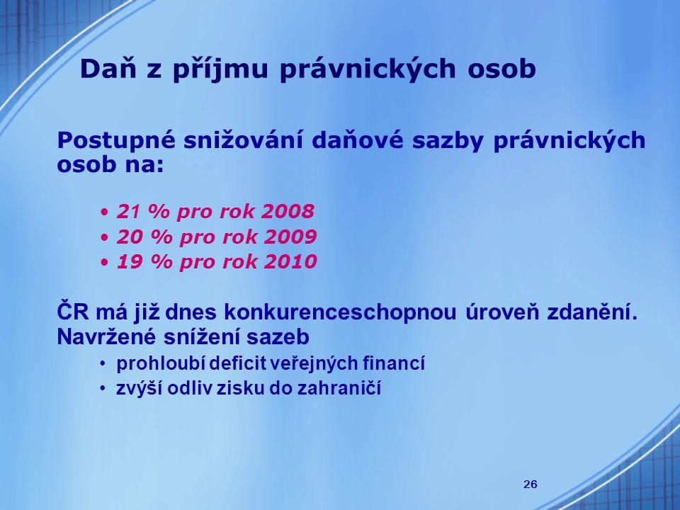 26 Daň z příjmu právnických osob Postupné snižování daňové sazby právnických osob na: 2 1 % pro rok 2008 20 % pro rok 2009 19 % pro rok 2010 ČR má již dnes konkurenceschopnou úroveň zdanění.