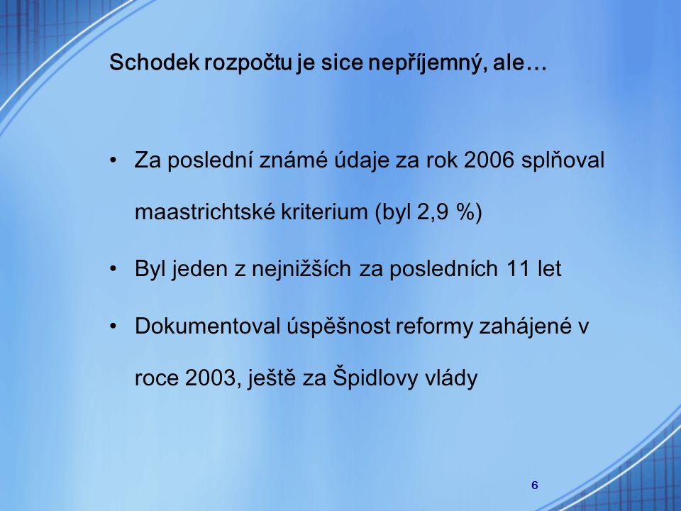 6 Schodek rozpočtu je sice nepříjemný, ale… Za poslední známé údaje za rok 2006 splňoval maastrichtské kriterium (byl 2,9 %) Byl jeden z nejnižších za posledních 11 let Dokumentoval úspěšnost reformy zahájené v roce 2003, ještě za Špidlovy vlády