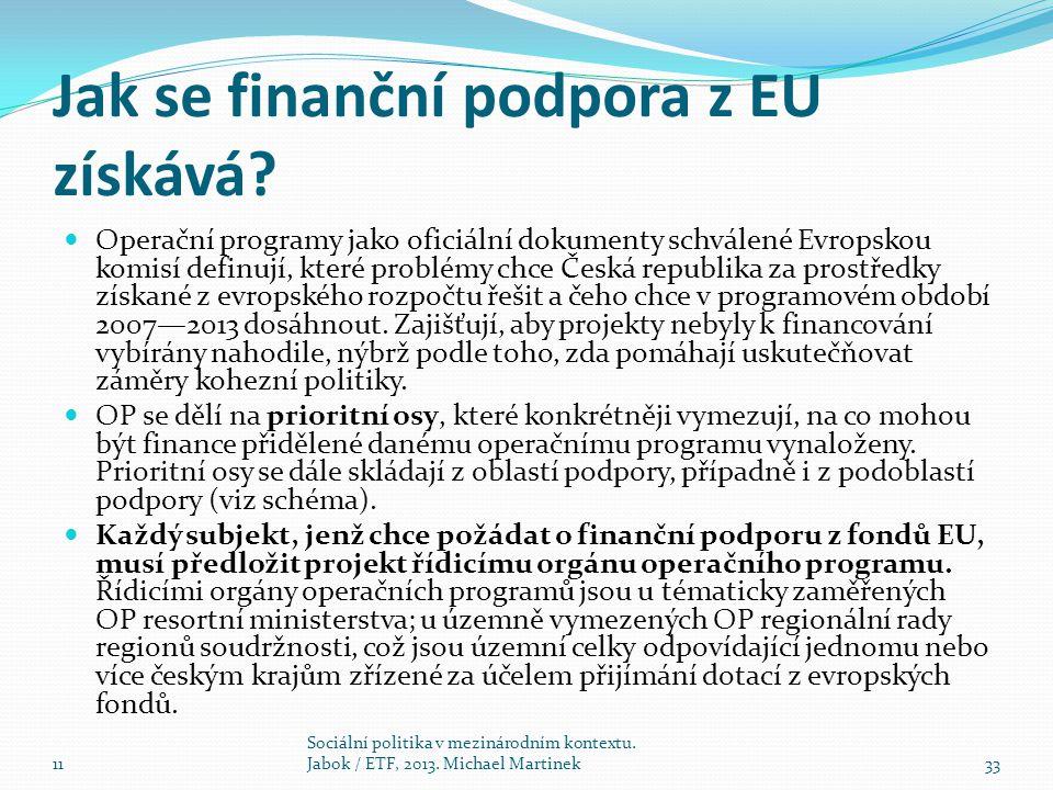 Jak se finanční podpora z EU získává.