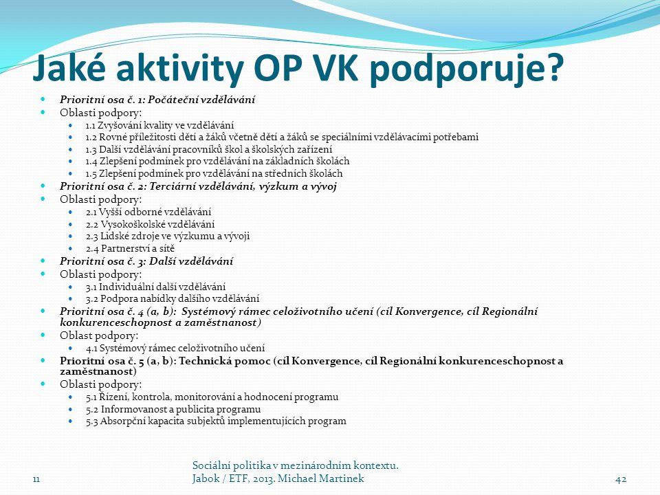 Jaké aktivity OP VK podporuje? Prioritní osa č. 1: Počáteční vzdělávání Oblasti podpory: 1.1 Zvyšování kvality ve vzdělávání 1.2 Rovné příležitosti dě