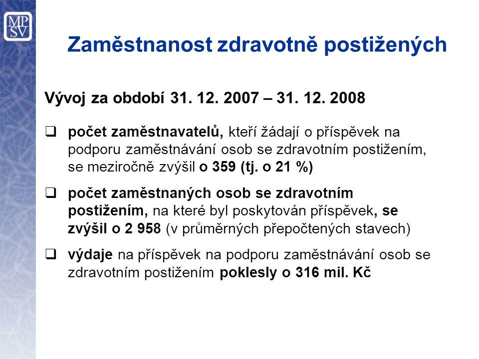 Vývoj za období 31. 12. 2007 – 31. 12.