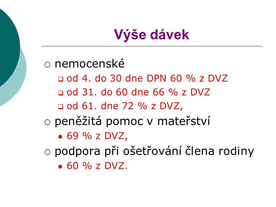 Výše dávek  nemocenské  od 4.do 30 dne DPN 60 % z DVZ  od 31.