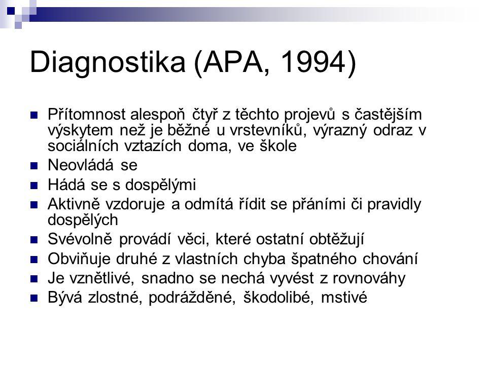 Diagnostika (APA, 1994) Přítomnost alespoň čtyř z těchto projevů s častějším výskytem než je běžné u vrstevníků, výrazný odraz v sociálních vztazích d