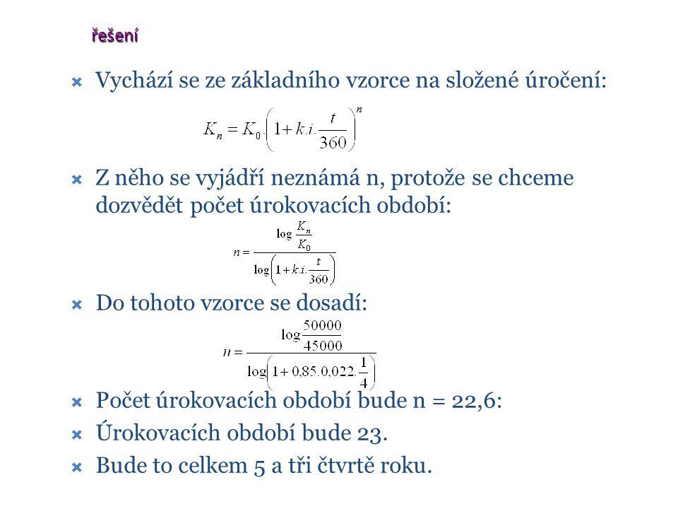 Pan Kotlík půjčil paní Šikovné 80 000 Kč s úrokovou mírou 12%.