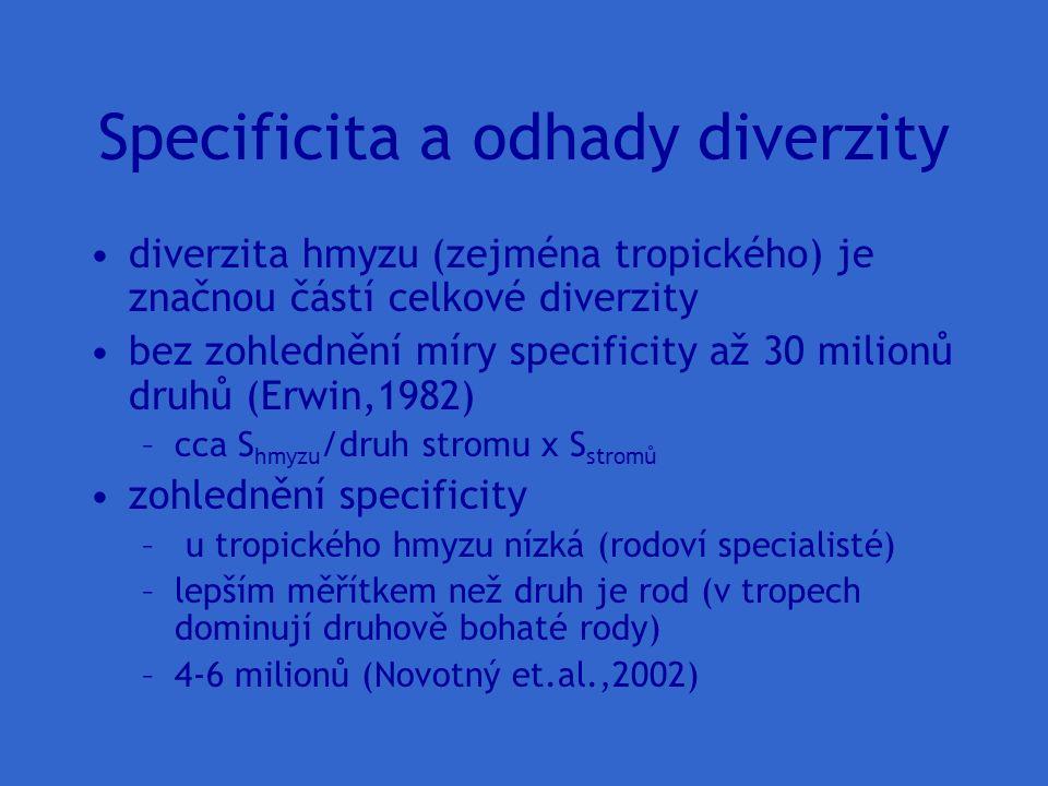Specificita a odhady diverzity diverzita hmyzu (zejména tropického) je značnou částí celkové diverzity bez zohlednění míry specificity až 30 milionů d