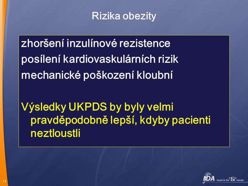 13 Rizika obezity zhoršení inzulínové rezistence posílení kardiovaskulárních rizik mechanické poškození kloubní Výsledky UKPDS by byly velmi pravděpodobně lepší, kdyby pacienti neztloustli