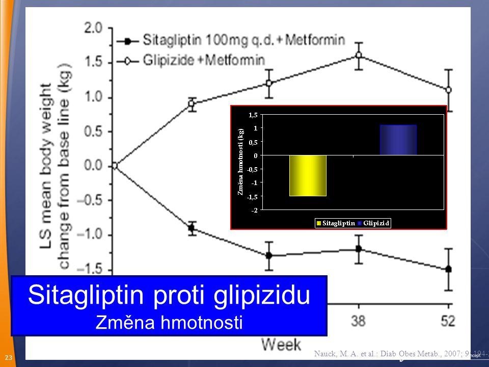 23 Sitagliptin proti glipizidu Změna hmotnosti Nauck, M.