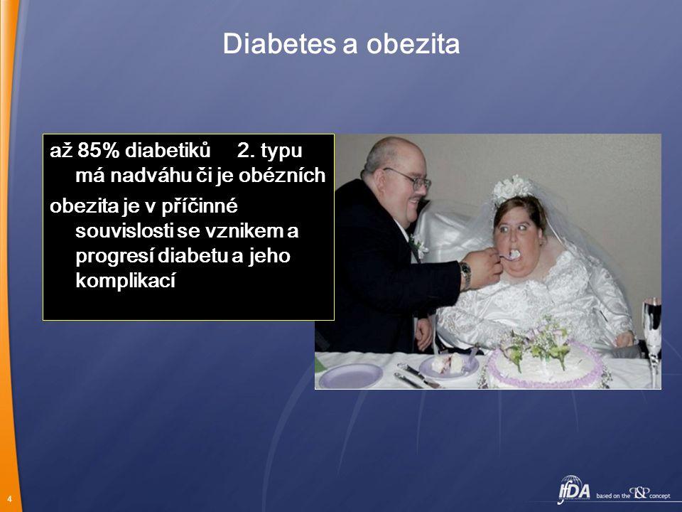 4 Diabetes a obezita až 85% diabetiků 2.