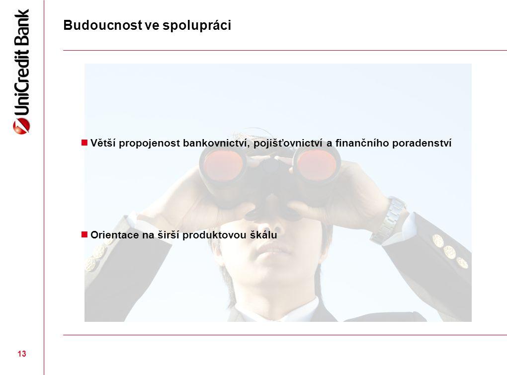 13 Budoucnost ve spolupráci Větší propojenost bankovnictví, pojišťovnictví a finančního poradenství Orientace na širší produktovou škálu