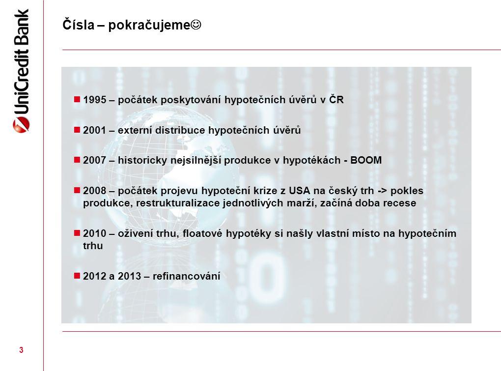 3 Čísla – pokračujeme 1995 – počátek poskytování hypotečních úvěrů v ČR 2001 – externí distribuce hypotečních úvěrů 2007 – historicky nejsilnější prod