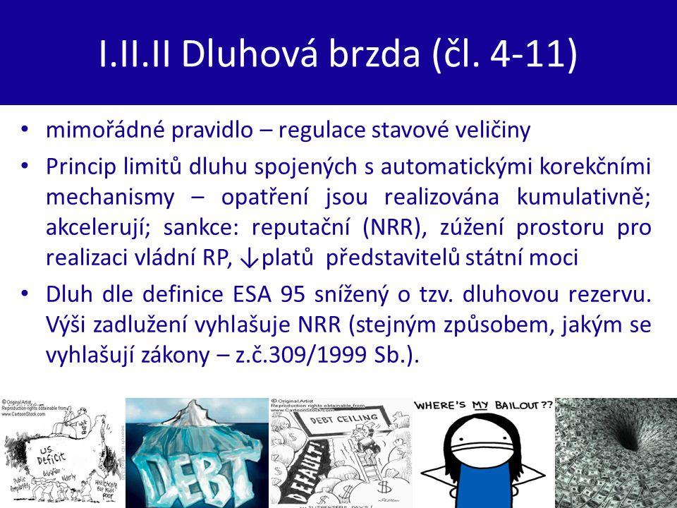 I.II.II Dluhová brzda (čl. 4-11) mimořádné pravidlo – regulace stavové veličiny Princip limitů dluhu spojených s automatickými korekčními mechanismy –