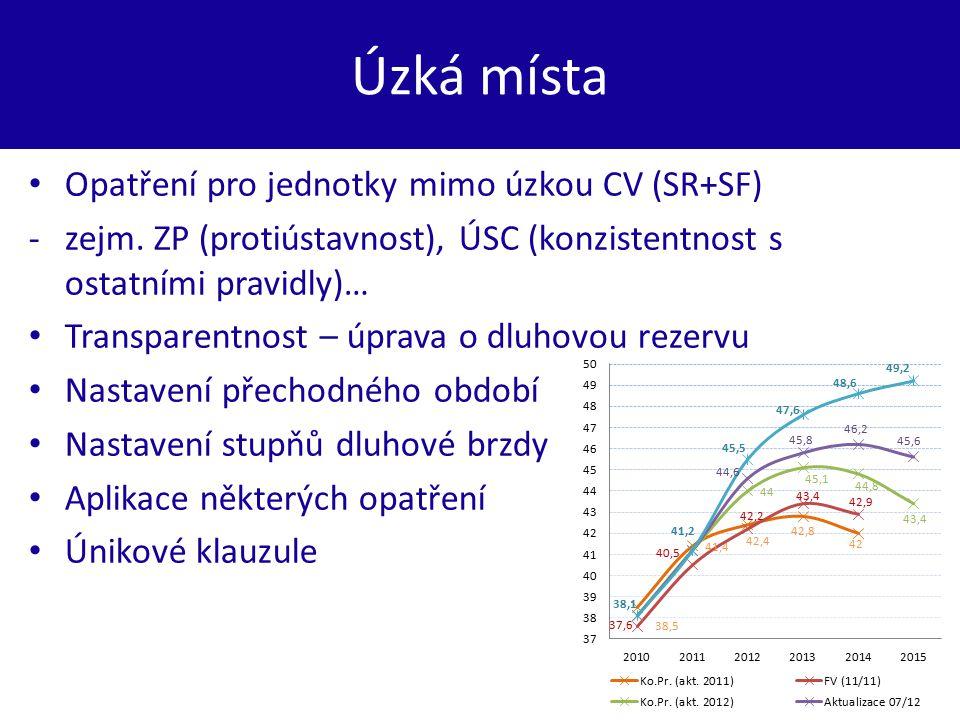 Úzká místa Opatření pro jednotky mimo úzkou CV (SR+SF) -zejm.