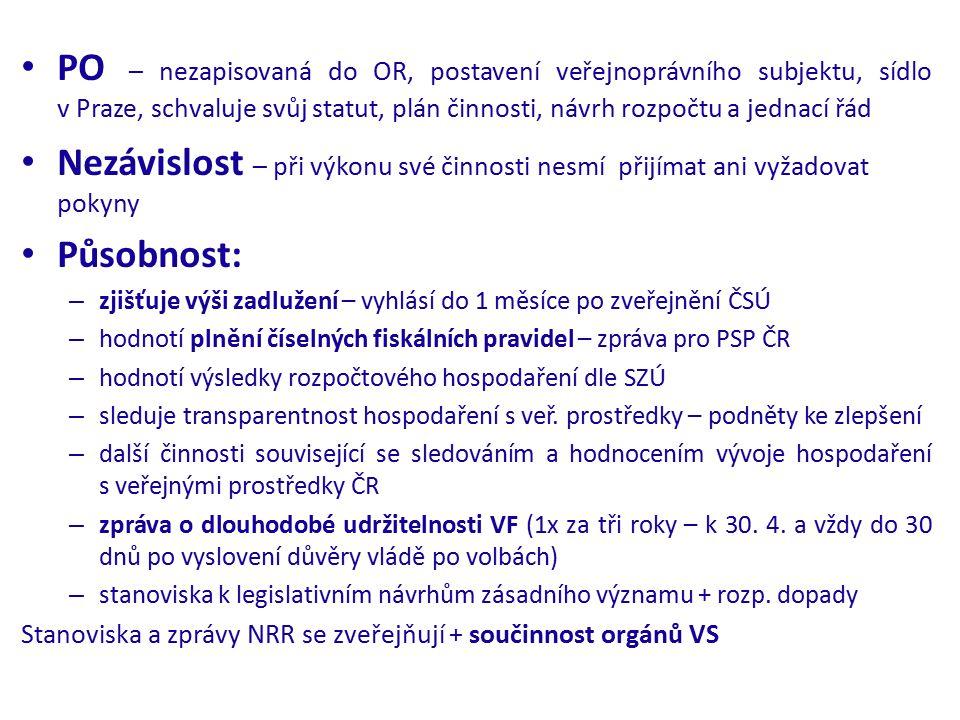 PO – nezapisovaná do OR, postavení veřejnoprávního subjektu, sídlo v Praze, schvaluje svůj statut, plán činnosti, návrh rozpočtu a jednací řád Nezávislost – při výkonu své činnosti nesmí přijímat ani vyžadovat pokyny Působnost: – zjišťuje výši zadlužení – vyhlásí do 1 měsíce po zveřejnění ČSÚ – hodnotí plnění číselných fiskálních pravidel – zpráva pro PSP ČR – hodnotí výsledky rozpočtového hospodaření dle SZÚ – sleduje transparentnost hospodaření s veř.