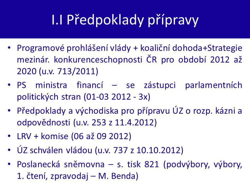 I.I Předpoklady přípravy Programové prohlášení vlády + koaliční dohoda+Strategie mezinár. konkurenceschopnosti ČR pro období 2012 až 2020 (u.v. 713/20