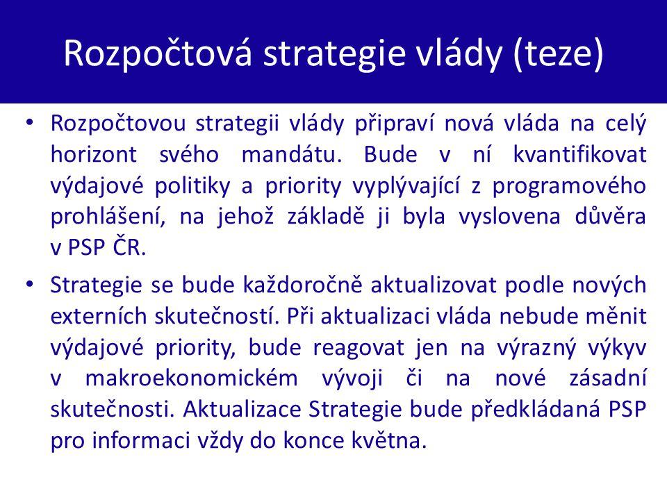 Rozpočtová strategie vlády (teze) Rozpočtovou strategii vlády připraví nová vláda na celý horizont svého mandátu. Bude v ní kvantifikovat výdajové pol
