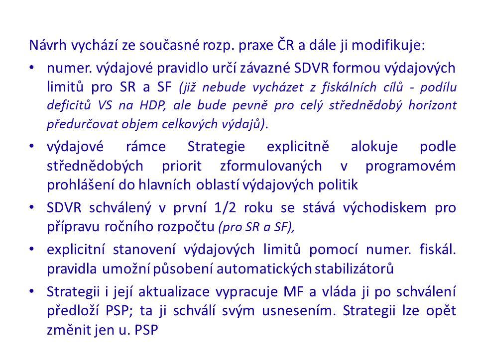 Návrh vychází ze současné rozp. praxe ČR a dále ji modifikuje: numer. výdajové pravidlo určí závazné SDVR formou výdajových limitů pro SR a SF (již ne