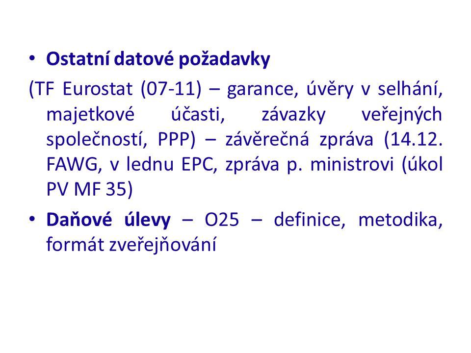 Ostatní datové požadavky (TF Eurostat (07-11) – garance, úvěry v selhání, majetkové účasti, závazky veřejných společností, PPP) – závěrečná zpráva (14.12.