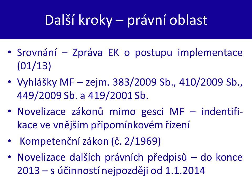 Další kroky – právní oblast Srovnání – Zpráva EK o postupu implementace (01/13) Vyhlášky MF – zejm. 383/2009 Sb., 410/2009 Sb., 449/2009 Sb. a 419/200