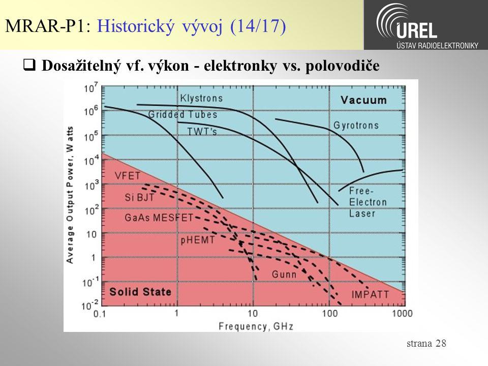 strana 28 MRAR-P1: Historický vývoj (14/17)  Dosažitelný vf. výkon - elektronky vs. polovodiče