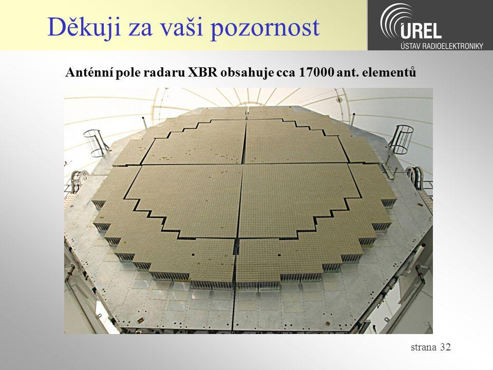 strana 32 Děkuji za vaši pozornost Anténní pole radaru XBR obsahuje cca 17000 ant. elementů