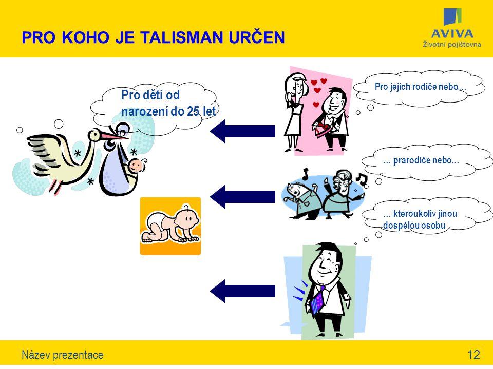 11Název prezentace Investiční životní pojištění Talisman TOP výhody vytváření finančních prostředků pro budoucnost dítěte zajištění dětí se sportovními aktivitami (naprosto jedinečně na českém trhu) pojistníkem může být kterákoliv osoba rozsáhlé pojistné krytí volitelná připojištění pro dítě atraktivní slevové balíčky transparentní pojištění