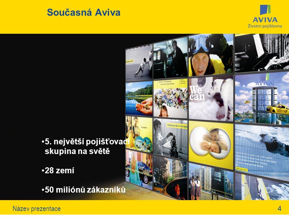AVIVA životní pojišťovna a.s. Představení společnosti