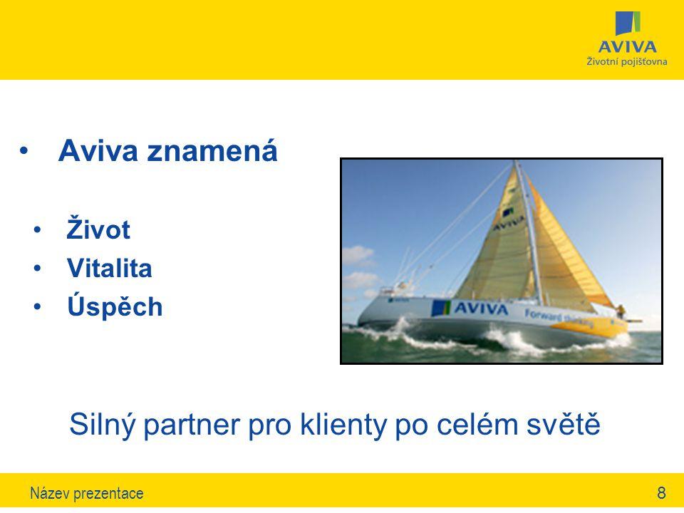 8Název prezentace Aviva znamená Život Vitalita Úspěch Silný partner pro klienty po celém světě