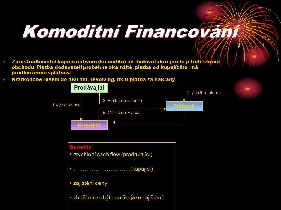 Komoditní Financování Zprostředkovatel kupuje aktivum (komoditu) od dodavatele a prodá ji třetí straně obchodu.