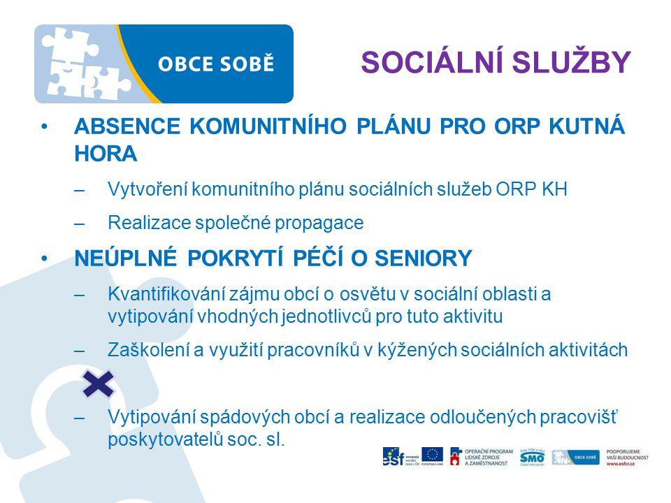 SOCIÁLNÍ SLUŽBY ABSENCE KOMUNITNÍHO PLÁNU PRO ORP KUTNÁ HORA –Vytvoření komunitního plánu sociálních služeb ORP KH –Realizace společné propagace NEÚPLNÉ POKRYTÍ PÉČÍ O SENIORY –Kvantifikování zájmu obcí o osvětu v sociální oblasti a vytipování vhodných jednotlivců pro tuto aktivitu –Zaškolení a využití pracovníků v kýžených sociálních aktivitách –Vytipování spádových obcí a realizace odloučených pracovišť poskytovatelů soc.