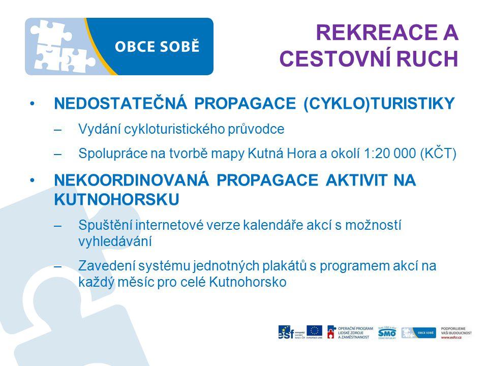 REKREACE A CESTOVNÍ RUCH NEDOSTATEČNÁ PROPAGACE (CYKLO)TURISTIKY –Vydání cykloturistického průvodce –Spolupráce na tvorbě mapy Kutná Hora a okolí 1:20 000 (KČT) NEKOORDINOVANÁ PROPAGACE AKTIVIT NA KUTNOHORSKU –Spuštění internetové verze kalendáře akcí s možností vyhledávání –Zavedení systému jednotných plakátů s programem akcí na každý měsíc pro celé Kutnohorsko
