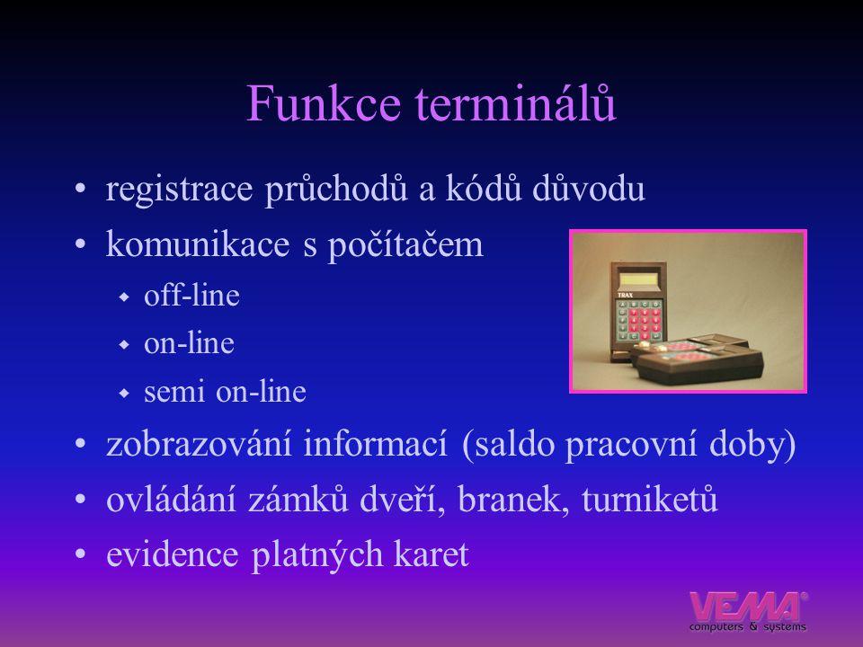Funkce terminálů registrace průchodů a kódů důvodu komunikace s počítačem  off-line  on-line  semi on-line zobrazování informací (saldo pracovní do