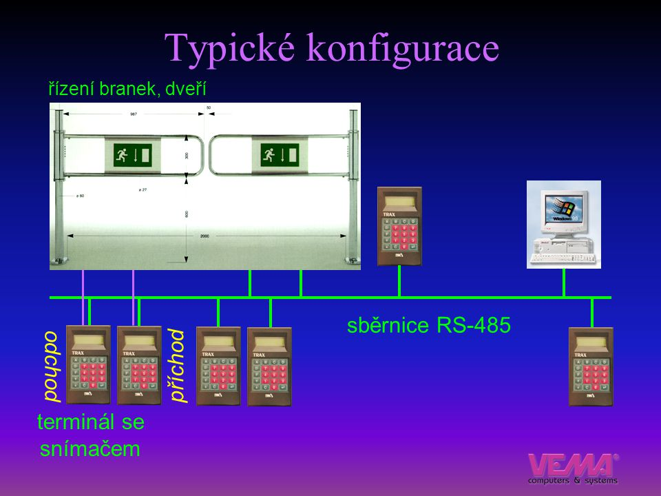 Typické konfigurace sběrnice RS-485 terminál se snímačem příchod odchod řízení branek, dveří