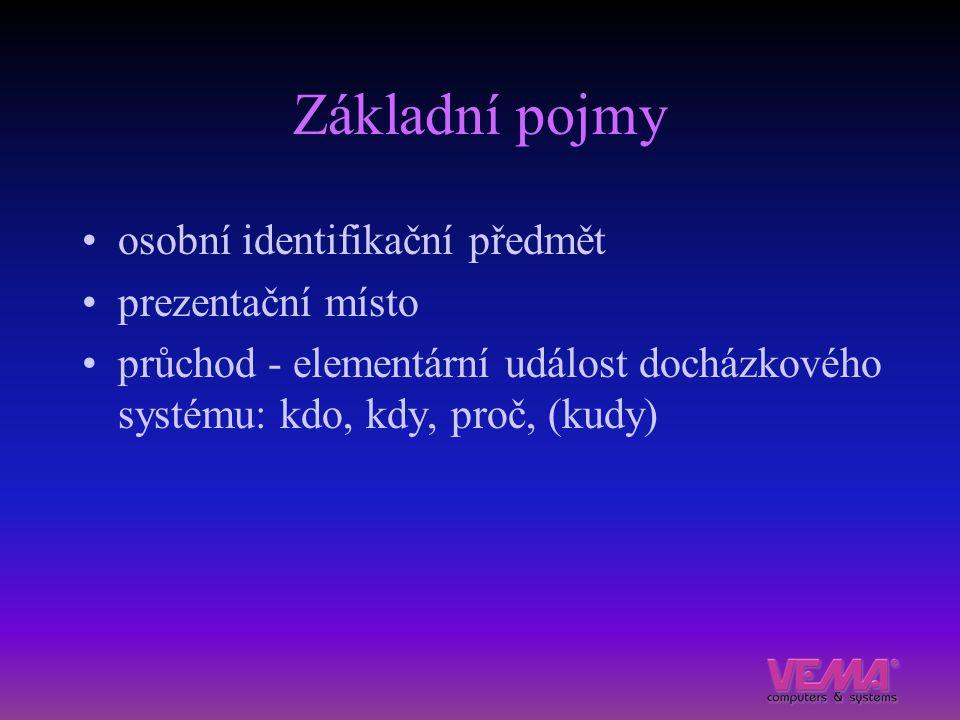 Základní pojmy osobní identifikační předmět prezentační místo průchod - elementární událost docházkového systému: kdo, kdy, proč, (kudy)