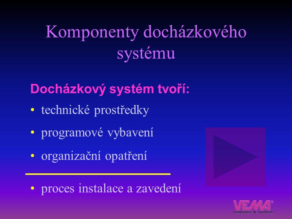 Komponenty docházkového systému Docházkový systém tvoří: technické prostředky programové vybavení organizační opatření proces instalace a zavedení