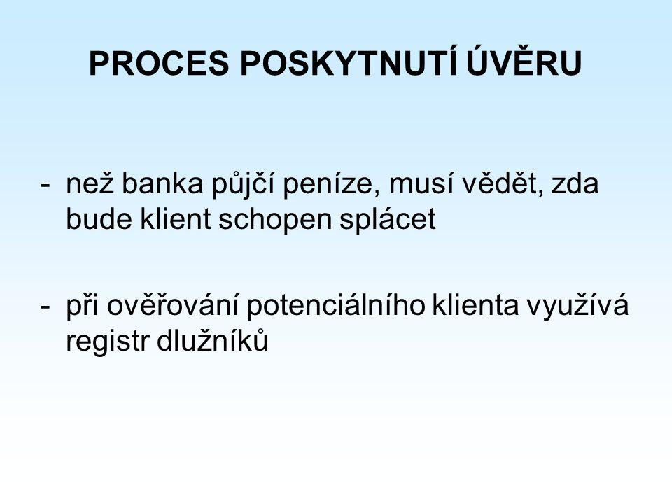 Jednání o úvěru s klientem: 1) Úvodní schůzka -výše úvěru, podmínky poskytnutí, vymezení nutných pokladů 2) Vyplnění žádosti o úvěru 3) Posouzení žádosti o úvěru 4) Uzavření úvěrové smlouvy 5) Poskytnutí úvěru -většinou převodem na účet