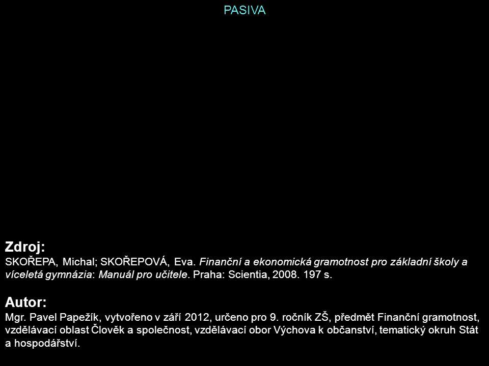 PASIVA Zdroj: SKOŘEPA, Michal; SKOŘEPOVÁ, Eva. Finanční a ekonomická gramotnost pro základní školy a víceletá gymnázia: Manuál pro učitele. Praha: Sci
