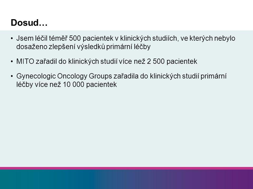 Dosud… Jsem léčil téměř 500 pacientek v klinických studiích, ve kterých nebylo dosaženo zlepšení výsledků primární léčby MITO zařadil do klinických st