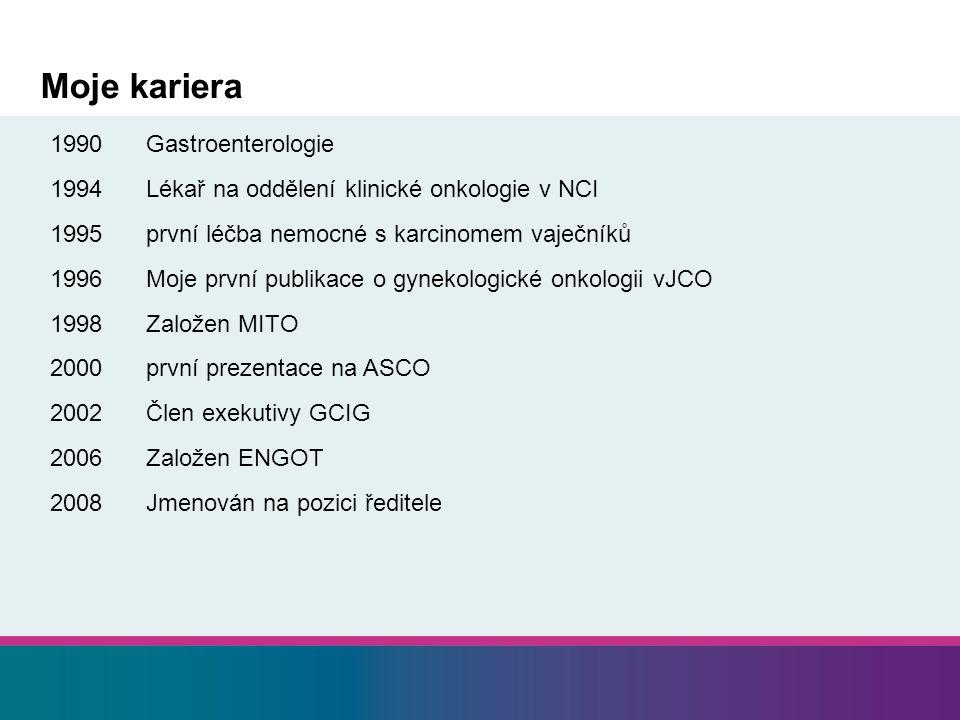 Moje kariera 1990Gastroenterologie 1994Lékař na oddělení klinické onkologie v NCI 1995první léčba nemocné s karcinomem vaječníků 1996Moje první publik
